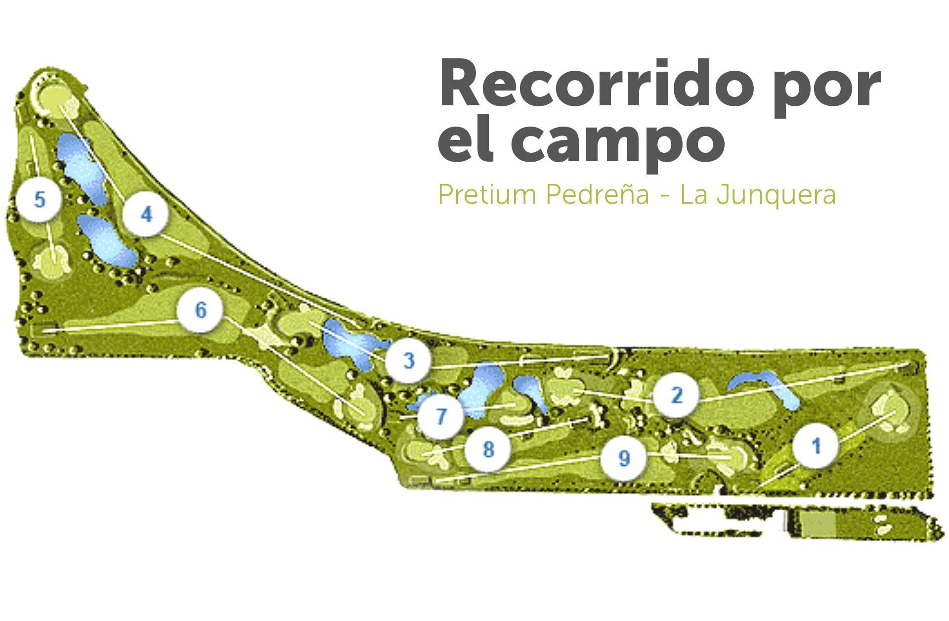 Pedreña - La Junquera recorrido